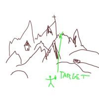 Geschützt: Target Hiking