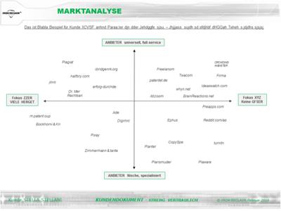 IR-DL-Marktanalyse-400