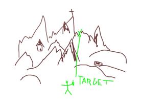 Target-Hiking-Pic